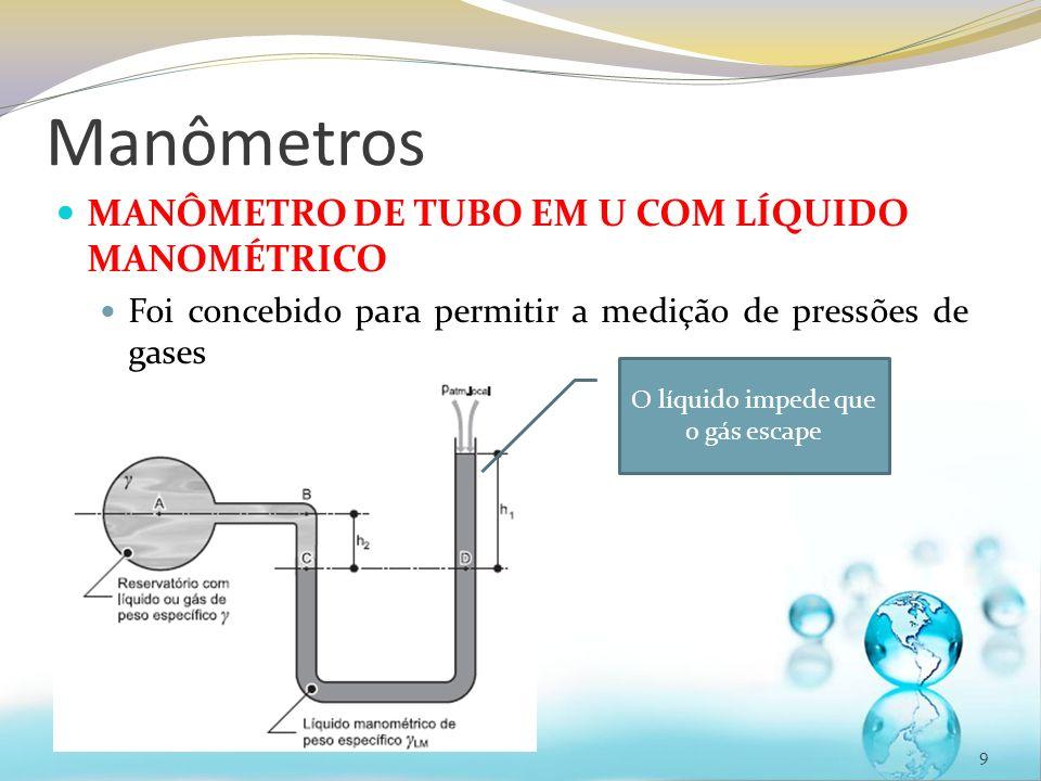 O líquido impede que o gás escape