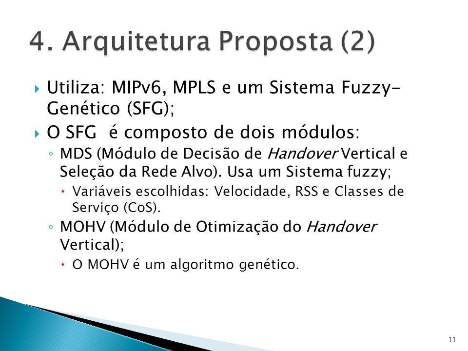 4. Arquitetura Proposta (2)