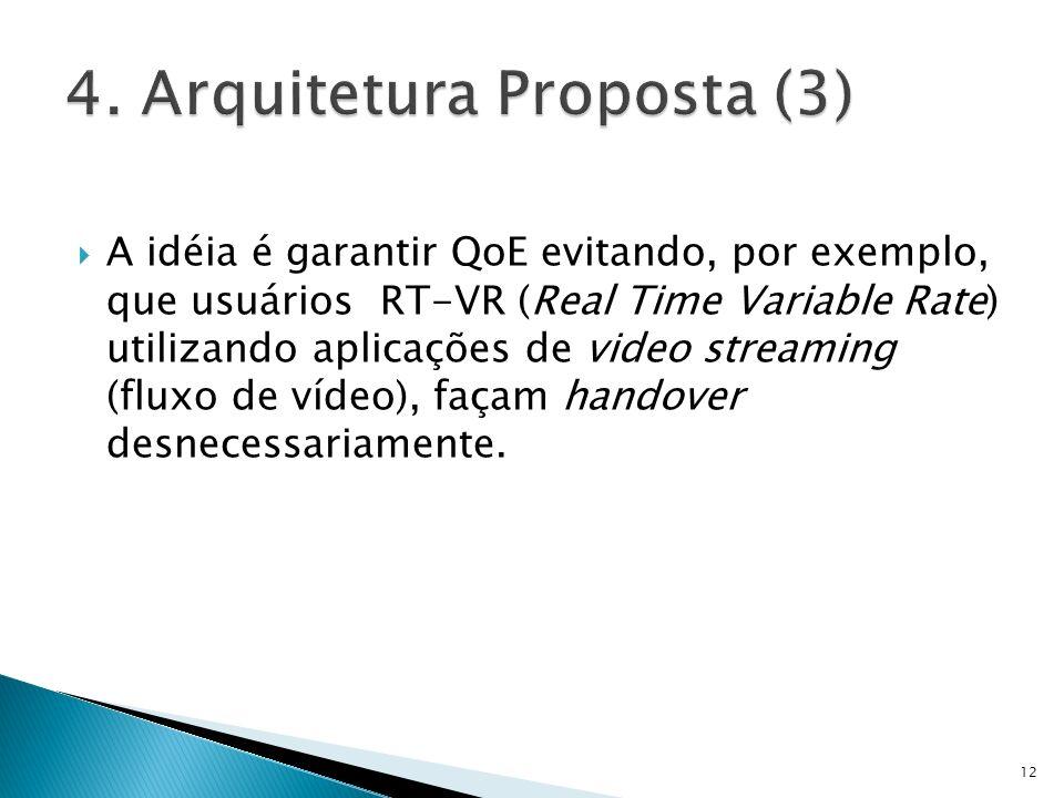 4. Arquitetura Proposta (3)