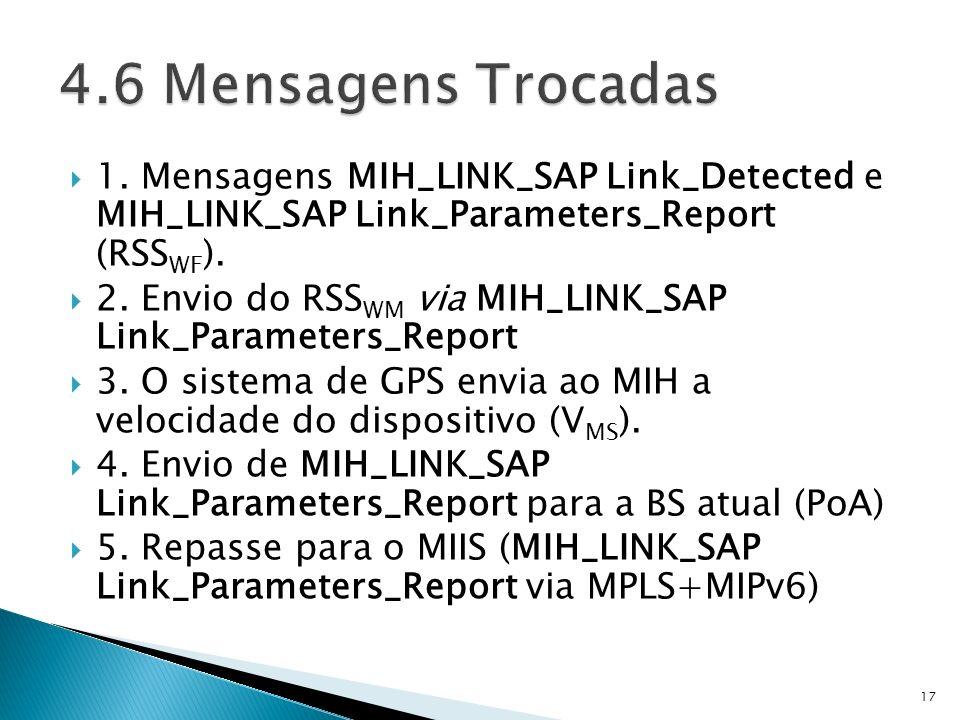 4.6 Mensagens Trocadas 1. Mensagens MIH_LINK_SAP Link_Detected e MIH_LINK_SAP Link_Parameters_Report (RSSWF).