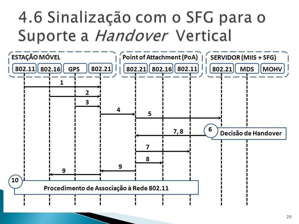 4.6 Sinalização com o SFG para o Suporte a Handover Vertical