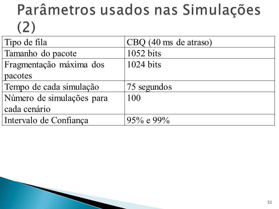 Parâmetros usados nas Simulações (2)