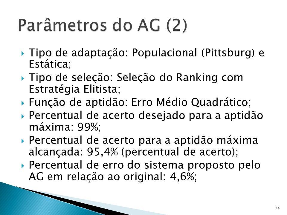 Parâmetros do AG (2) Tipo de adaptação: Populacional (Pittsburg) e Estática; Tipo de seleção: Seleção do Ranking com Estratégia Elitista;