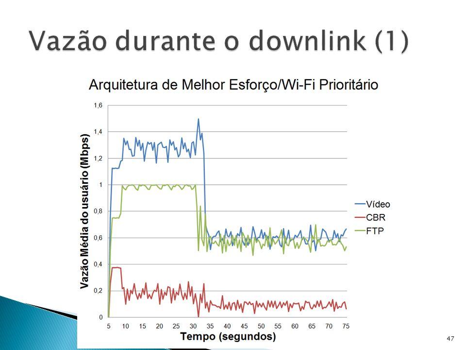 Vazão durante o downlink (1)