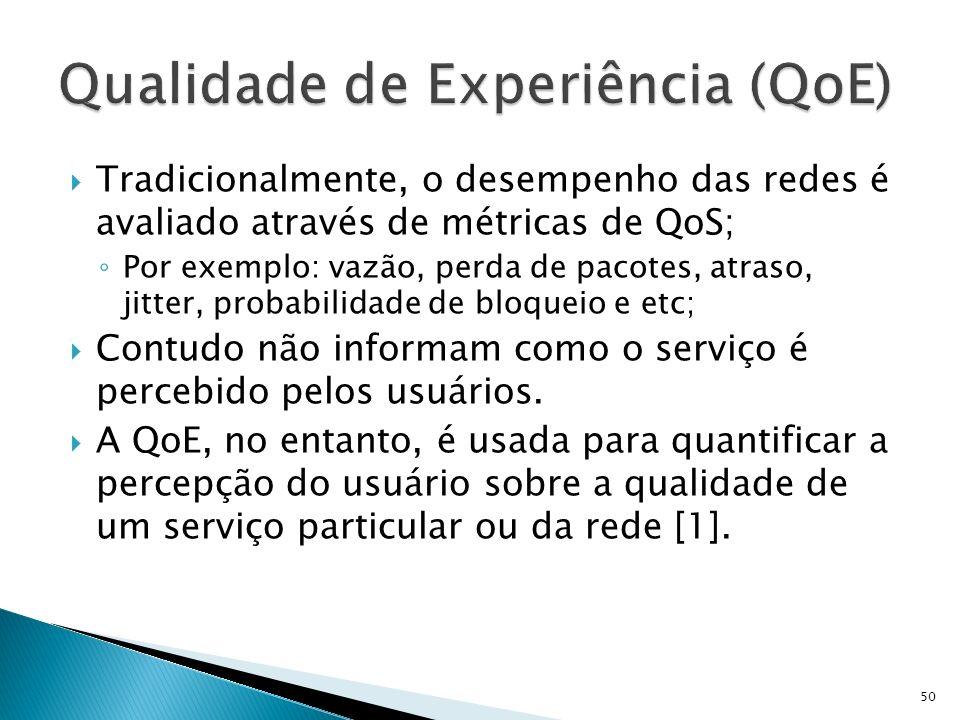 Qualidade de Experiência (QoE)