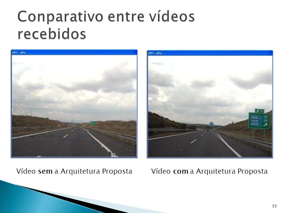 Conparativo entre vídeos recebidos