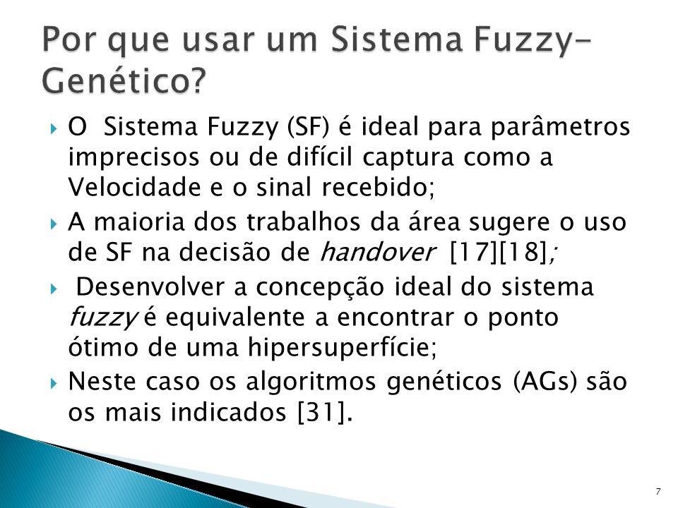 Por que usar um Sistema Fuzzy-Genético
