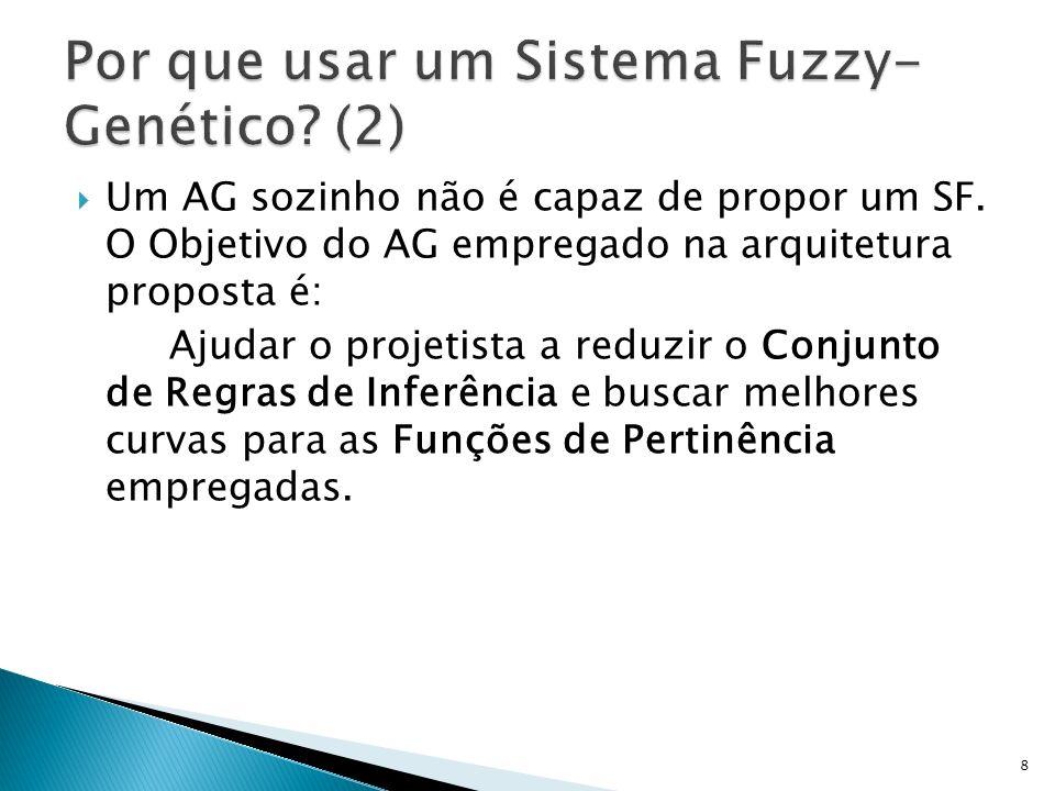 Por que usar um Sistema Fuzzy-Genético (2)