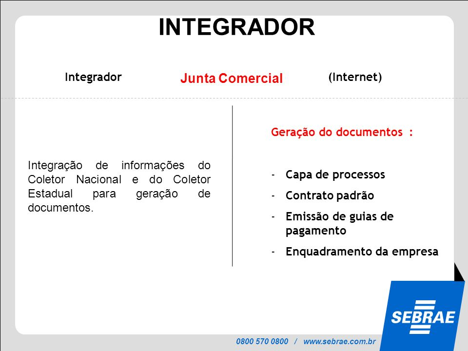 INTEGRADOR Junta Comercial Integrador (Internet)