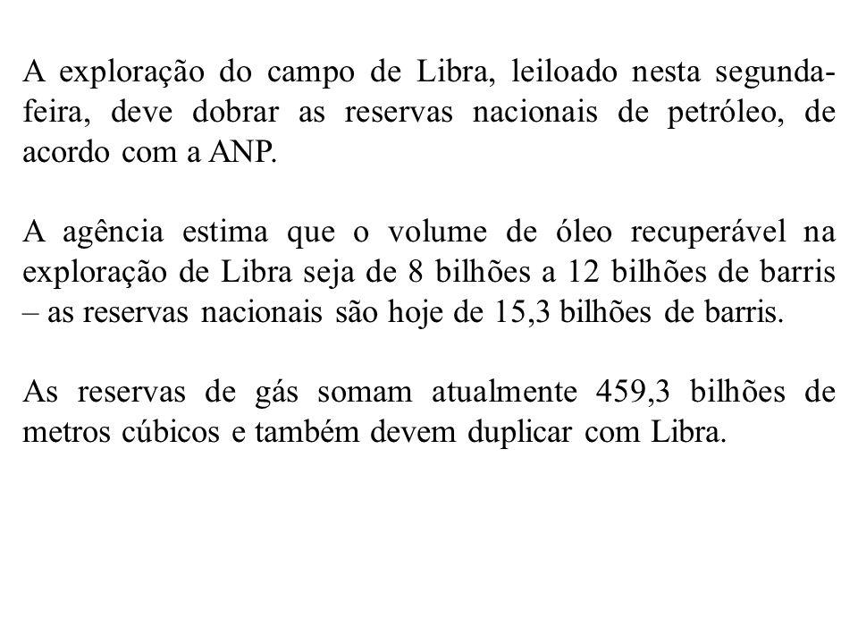 A exploração do campo de Libra, leiloado nesta segunda-feira, deve dobrar as reservas nacionais de petróleo, de acordo com a ANP.