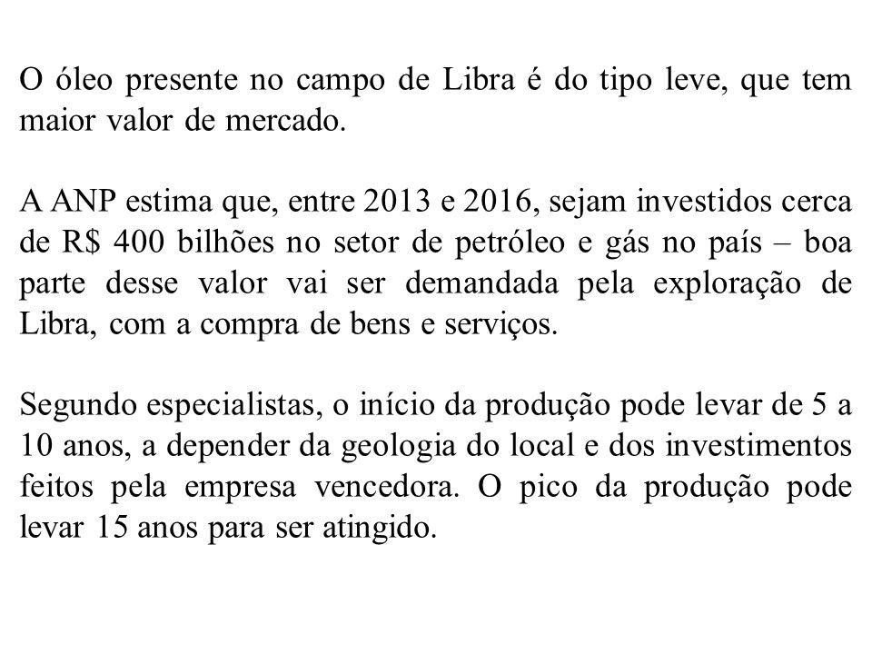 O óleo presente no campo de Libra é do tipo leve, que tem maior valor de mercado.