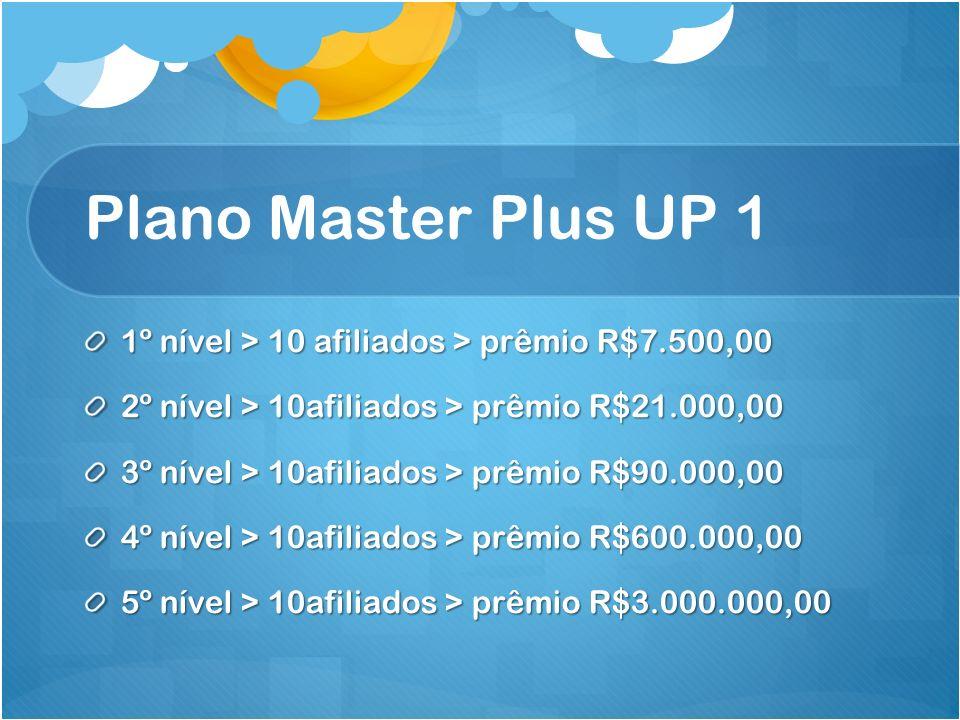Plano Master Plus UP 1 1º nível > 10 afiliados > prêmio R$7.500,00. 2º nível > 10afiliados > prêmio R$21.000,00.