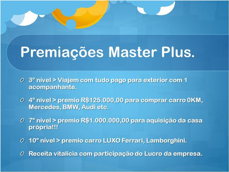 Premiações Master Plus.