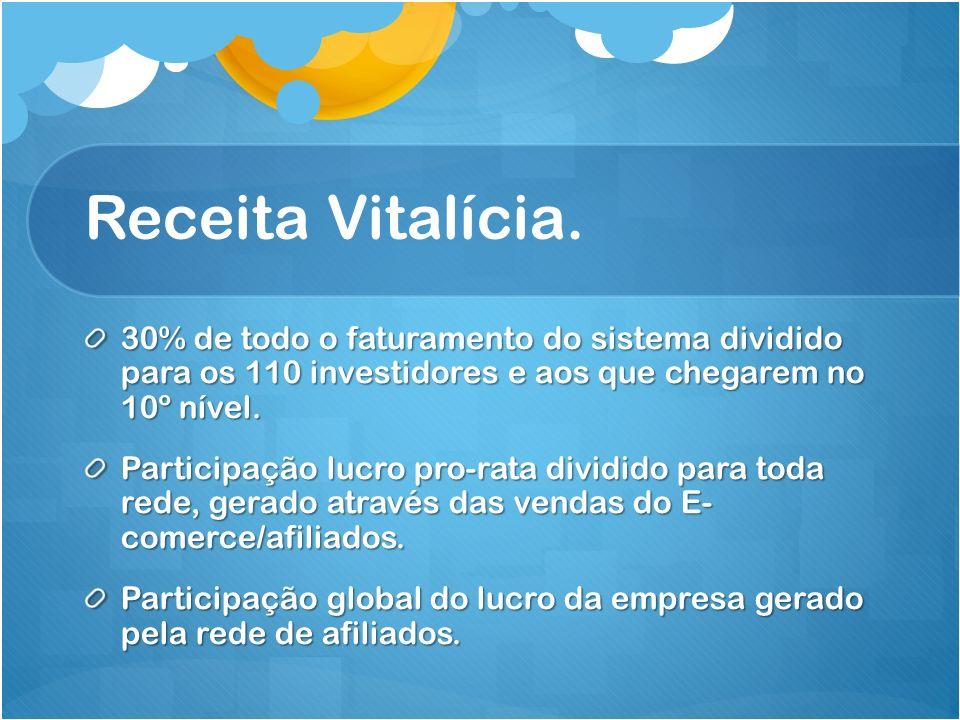 Receita Vitalícia. 30% de todo o faturamento do sistema dividido para os 110 investidores e aos que chegarem no 10º nível.