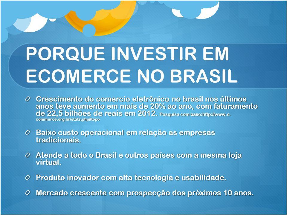 PORQUE INVESTIR EM ECOMERCE NO BRASIL