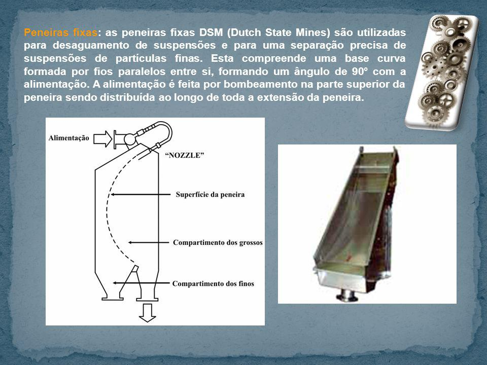 Peneiras fixas: as peneiras fixas DSM (Dutch State Mines) são utilizadas para desaguamento de suspensões e para uma separação precisa de suspensões de partículas finas.