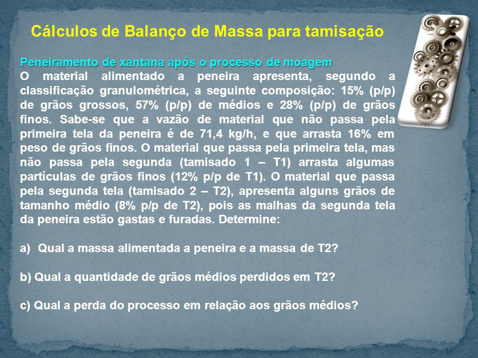 Cálculos de Balanço de Massa para tamisação