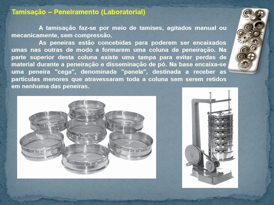 Tamisação – Peneiramento (Laboratorial)