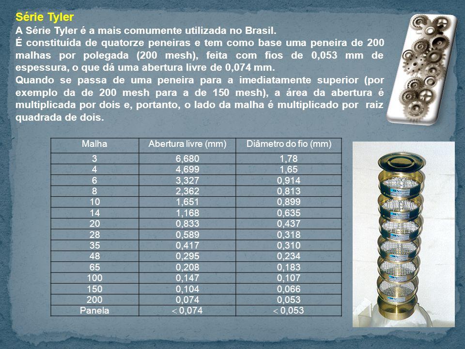 Série Tyler A Série Tyler é a mais comumente utilizada no Brasil.
