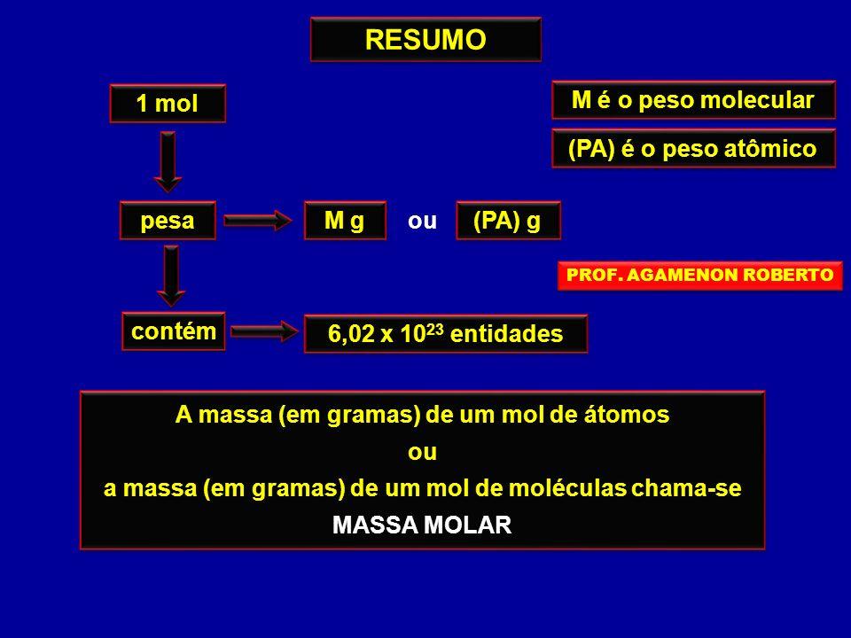 RESUMO 1 mol M é o peso molecular (PA) é o peso atômico pesa M g ou