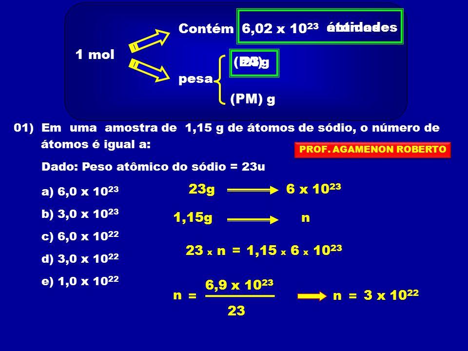 Contém 6,02 x 1023 entidades átomos 1 mol (PA) 23 g pesa (PM) g 23g