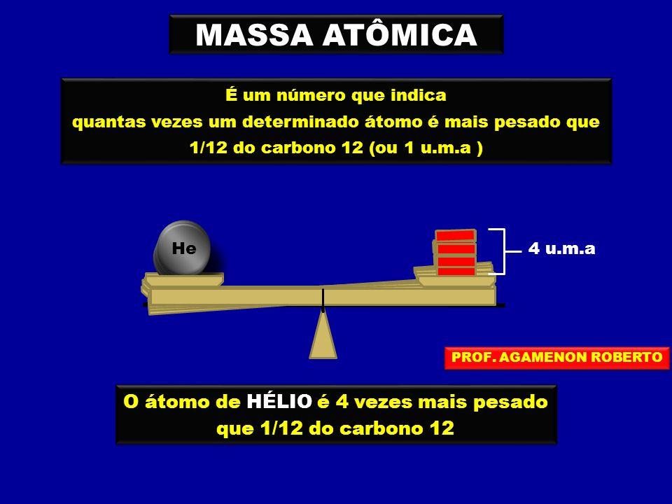 MASSA ATÔMICA O átomo de HÉLIO é 4 vezes mais pesado