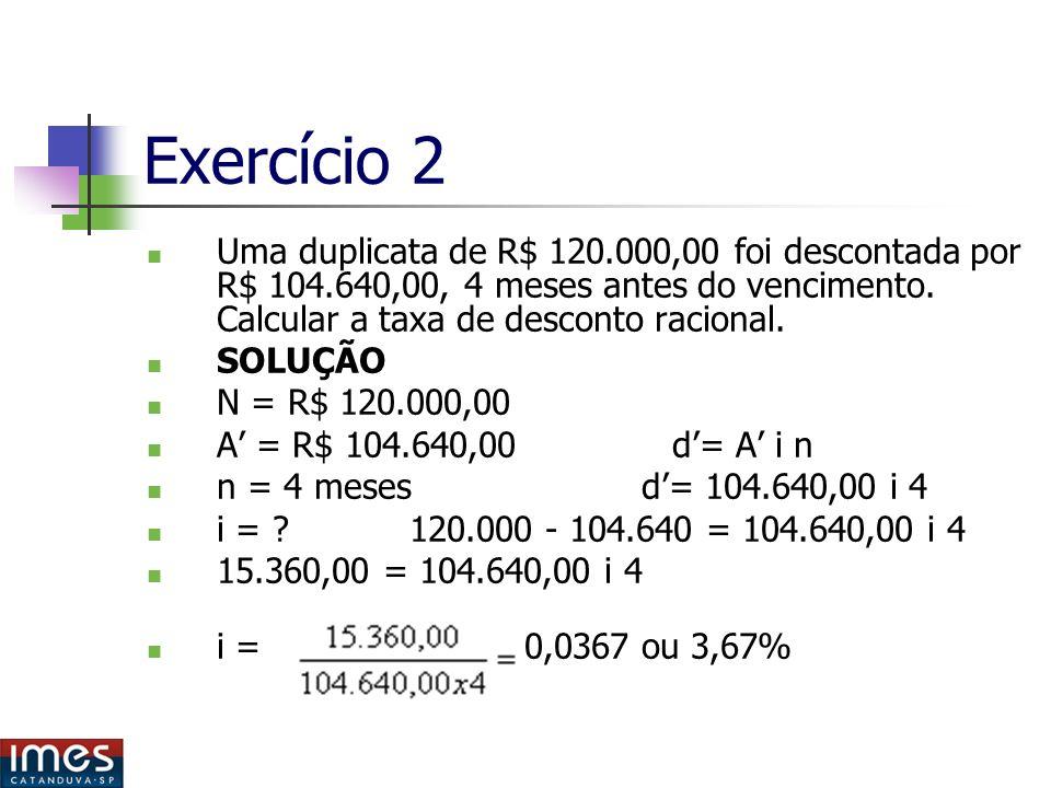Exercício 2 Uma duplicata de R$ 120.000,00 foi descontada por R$ 104.640,00, 4 meses antes do vencimento. Calcular a taxa de desconto racional.