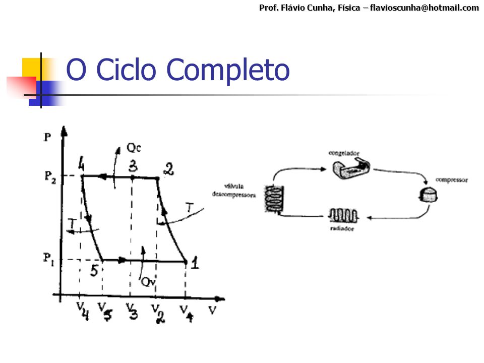 Prof. Flávio Cunha, Física – flavioscunha@hotmail.com
