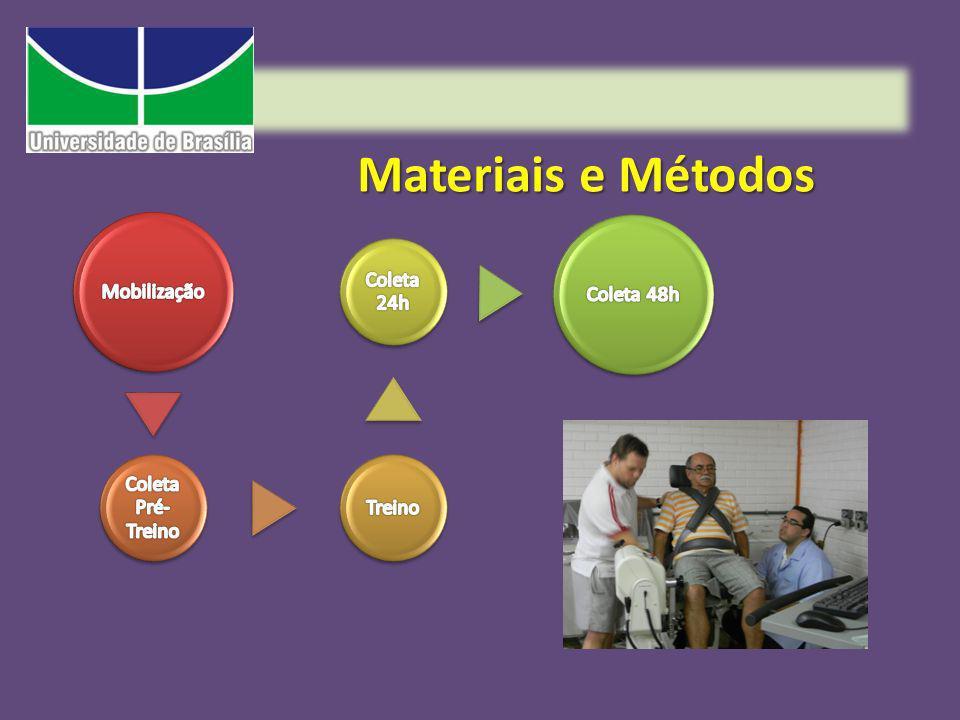 Materiais e Métodos Mobilização. Coleta Pré-Treino. Treino. Coleta 24h. Coleta 48h.