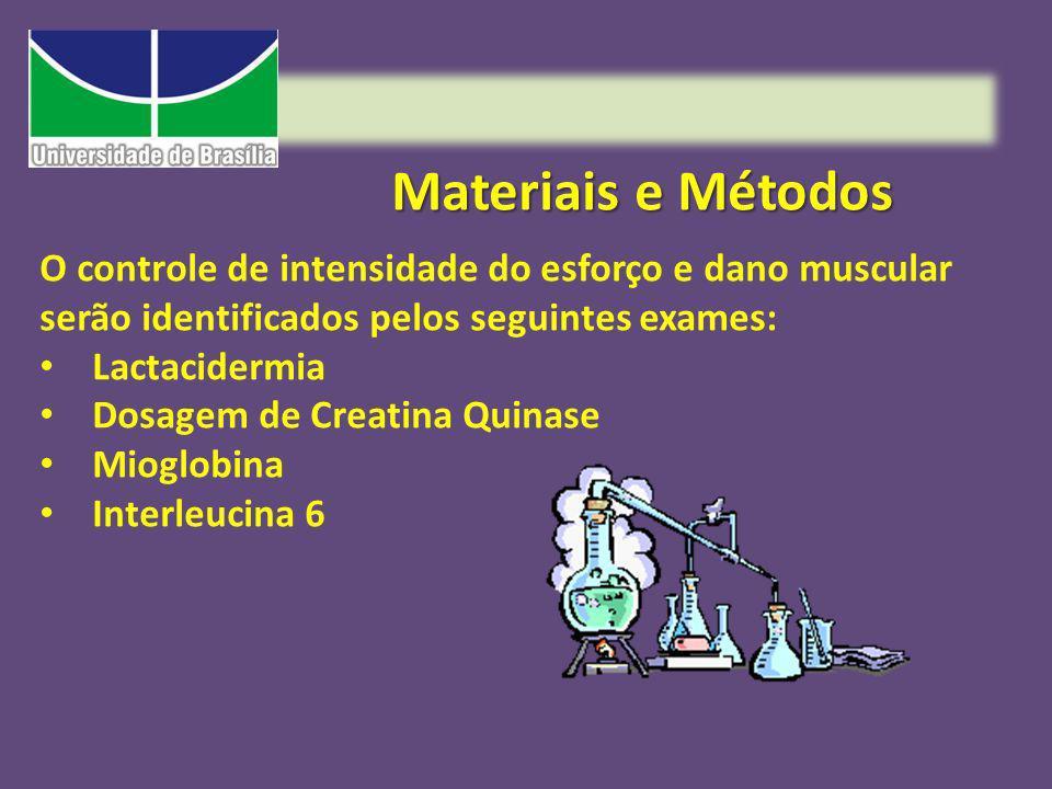 Materiais e Métodos O controle de intensidade do esforço e dano muscular serão identificados pelos seguintes exames: