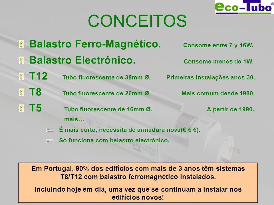 CONCEITOS Balastro Ferro-Magnético. Consome entre 7 y 16W.