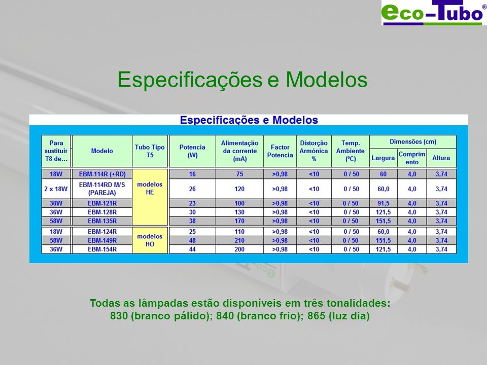 Especificações e Modelos