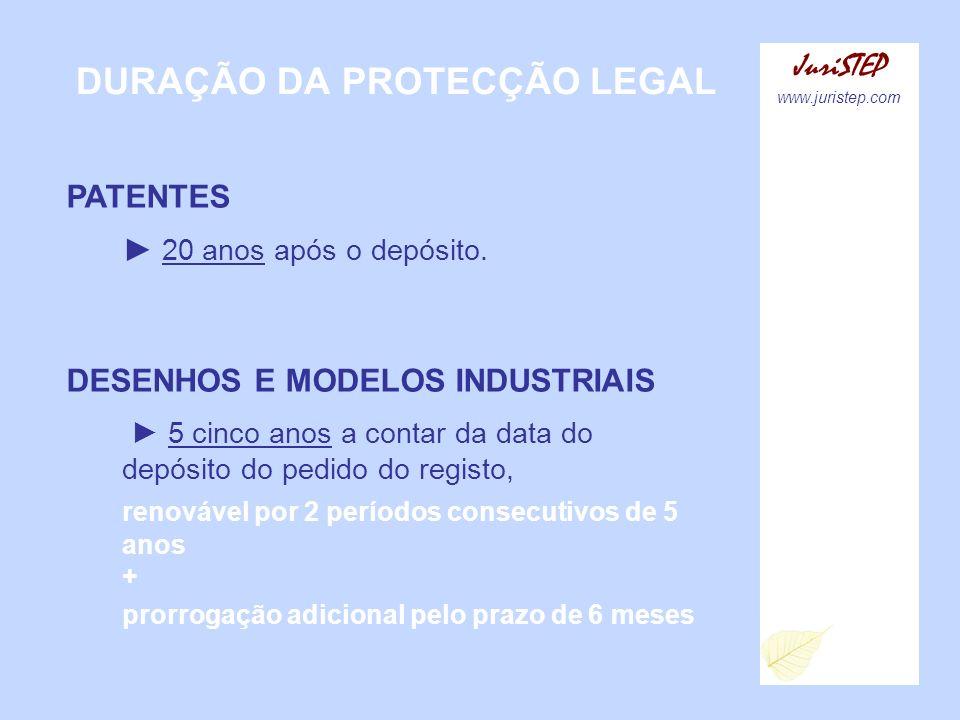 DURAÇÃO DA PROTECÇÃO LEGAL