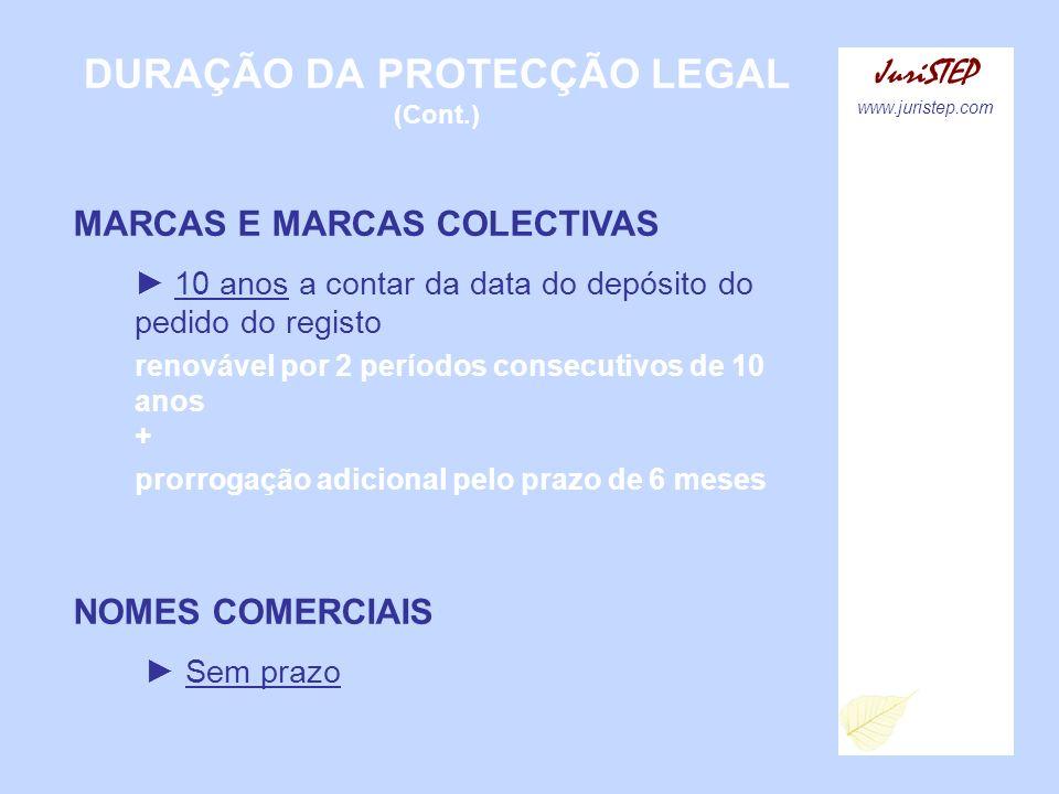 DURAÇÃO DA PROTECÇÃO LEGAL (Cont.)