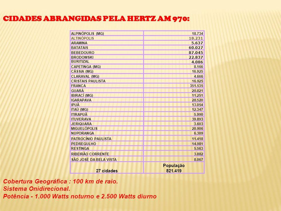 CIDADES ABRANGIDAS PELA HERTZ AM 970: