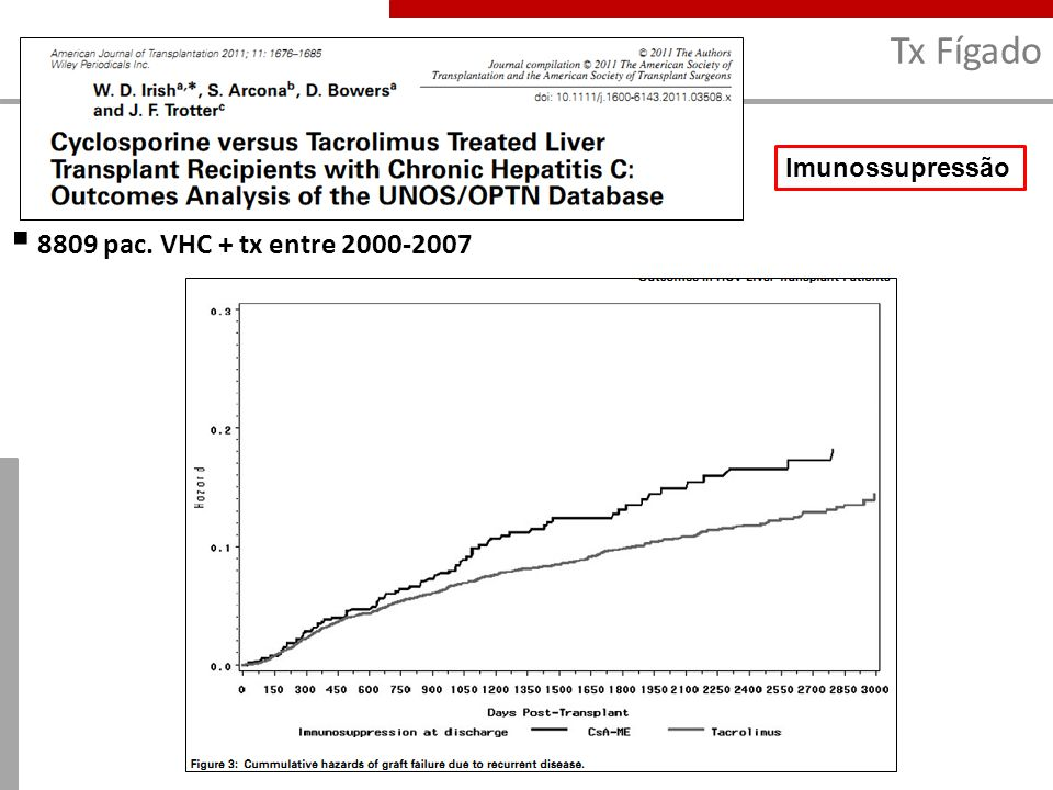 Tx Fígado Imunossupressão 8809 pac. VHC + tx entre 2000-2007 11