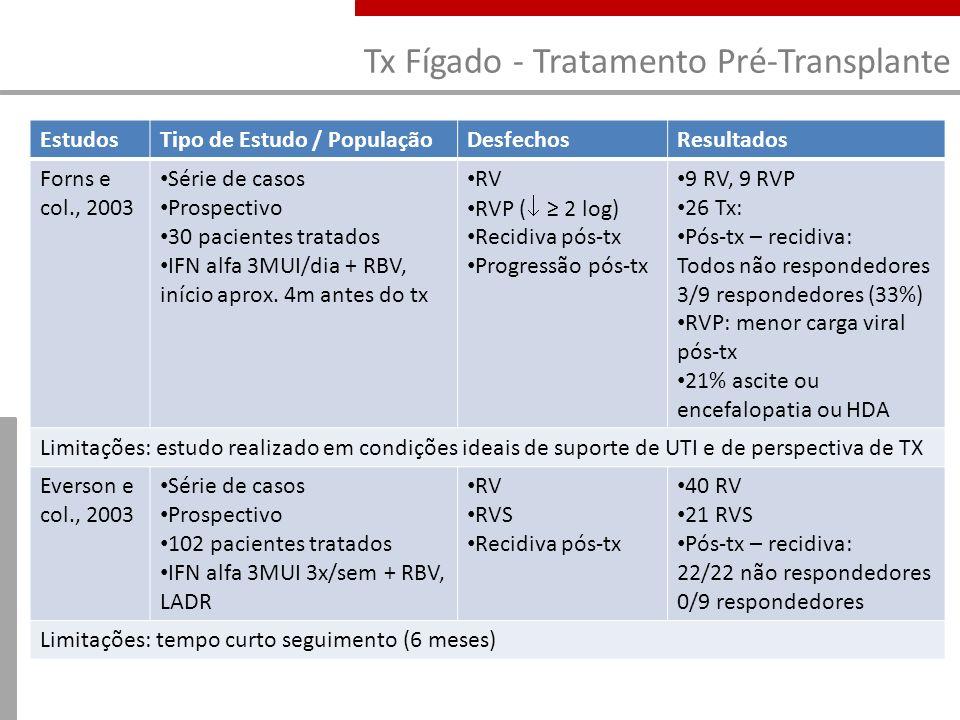 Tx Fígado - Tratamento Pré-Transplante