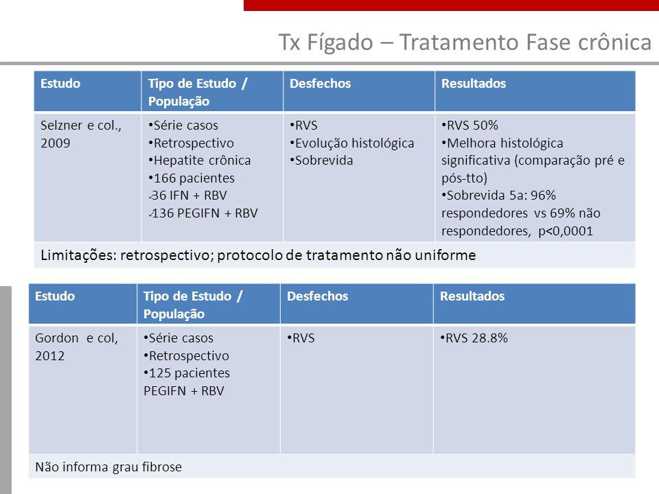 Tx Fígado – Tratamento Fase crônica