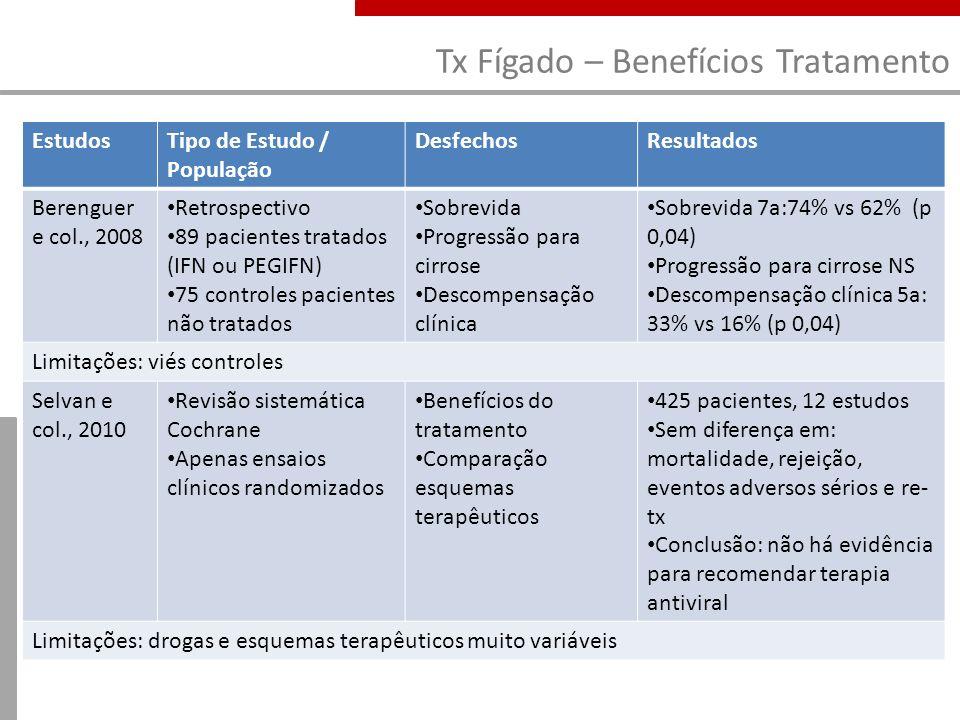 Tx Fígado – Benefícios Tratamento