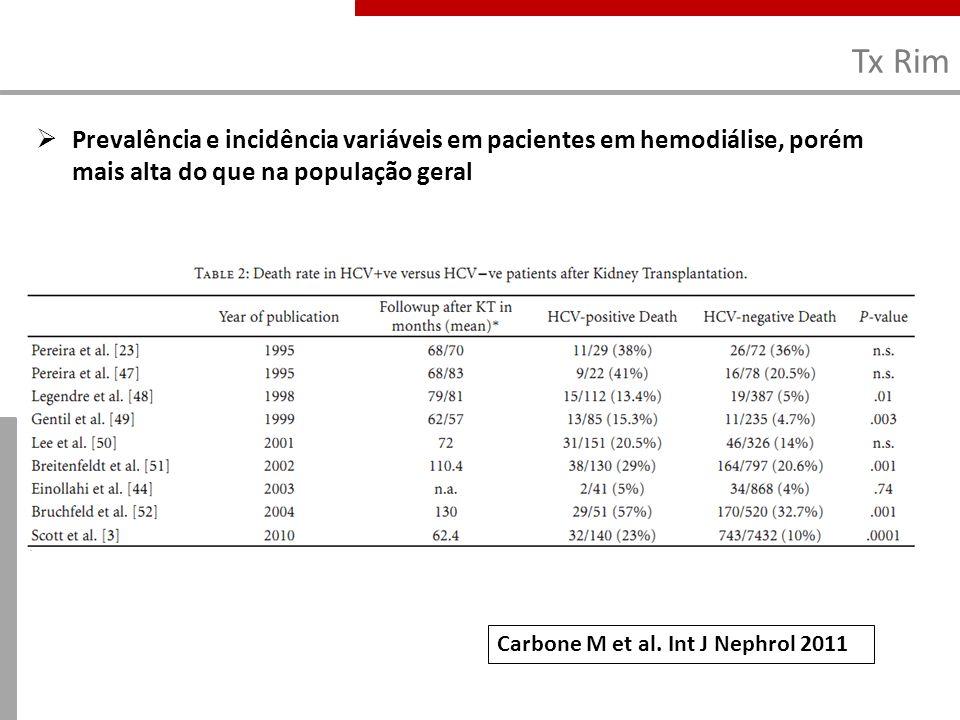 Tx Rim Prevalência e incidência variáveis em pacientes em hemodiálise, porém mais alta do que na população geral.
