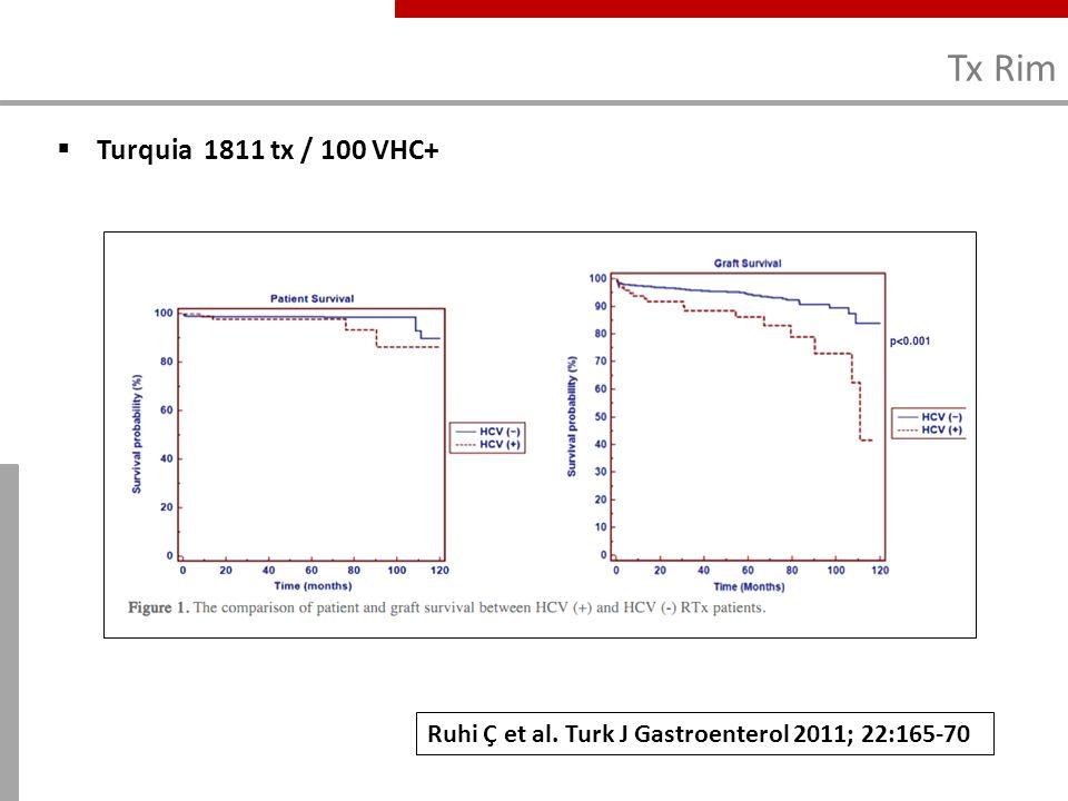 Tx Rim Turquia 1811 tx / 100 VHC+ Ruhi Ç et al. Turk J Gastroenterol 2011; 22:165-70 28