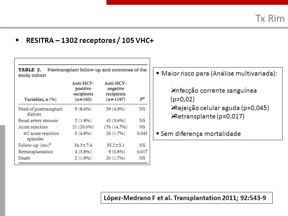Tx Rim RESITRA – 1302 receptores / 105 VHC+