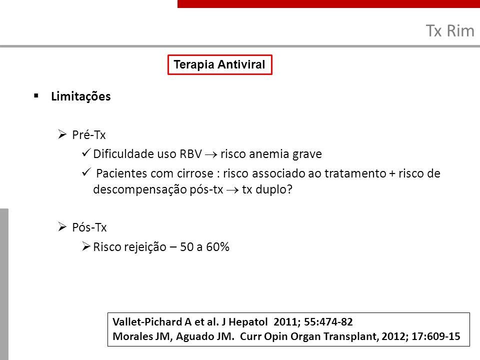 Tx Rim Limitações Pré-Tx Dificuldade uso RBV  risco anemia grave