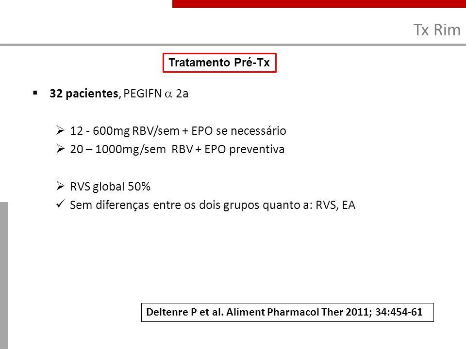 Tx Rim 32 pacientes, PEGIFN  2a