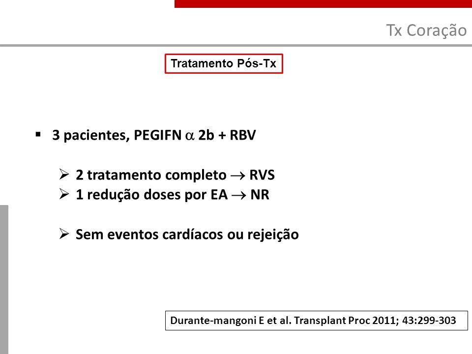 Tx Coração 3 pacientes, PEGIFN  2b + RBV 2 tratamento completo  RVS