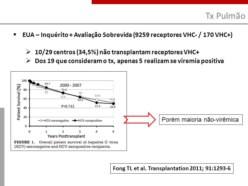 Tx Pulmão EUA – Inquérito + Avaliação Sobrevida (9259 receptores VHC- / 170 VHC+) 10/29 centros (34,5%) não transplantam receptores VHC+