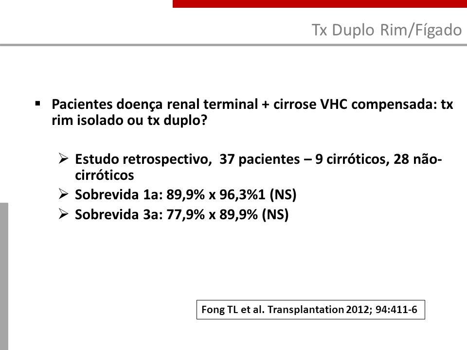 Tx Duplo Rim/Fígado Pacientes doença renal terminal + cirrose VHC compensada: tx rim isolado ou tx duplo