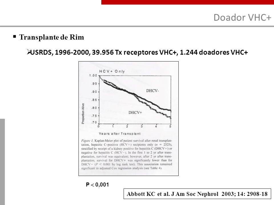 Abbott KC et al. J Am Soc Nephrol 2003; 14: 2908-18