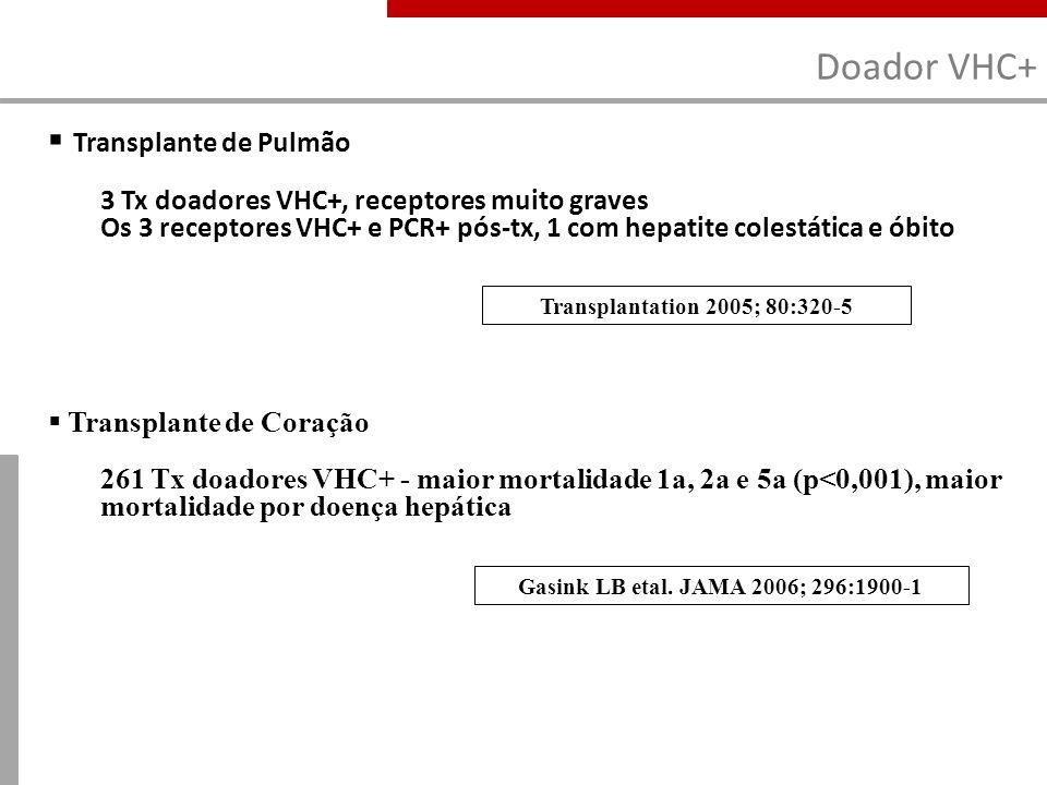 Doador VHC+ Transplante de Pulmão
