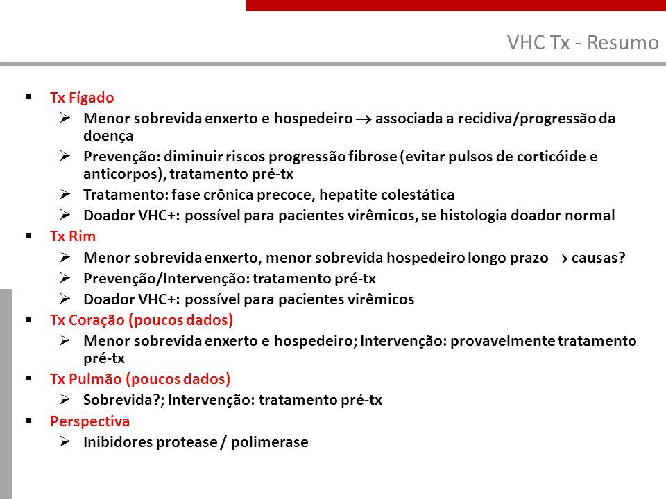 VHC Tx - Resumo Tx Fígado